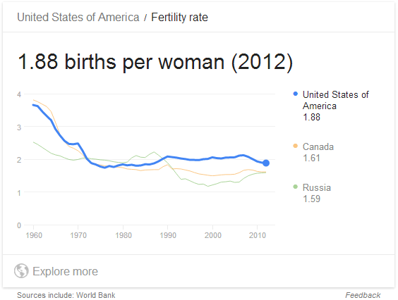 birthrate.png