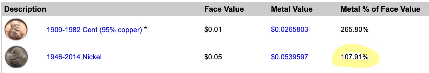 Current_Melt_Value_Of_Coins_-_How_Much_Is_Your_Coin_Worth_-2.jpg
