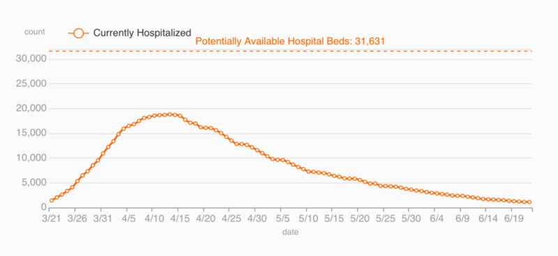 currently-hospitalized-800x368.png