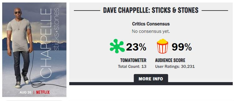 DAVE CHAPPELLE STICKS and STONES.jpg