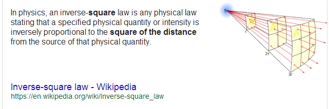 inverse square law.PNG