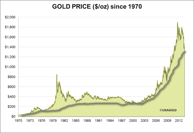 price of gold.jpg