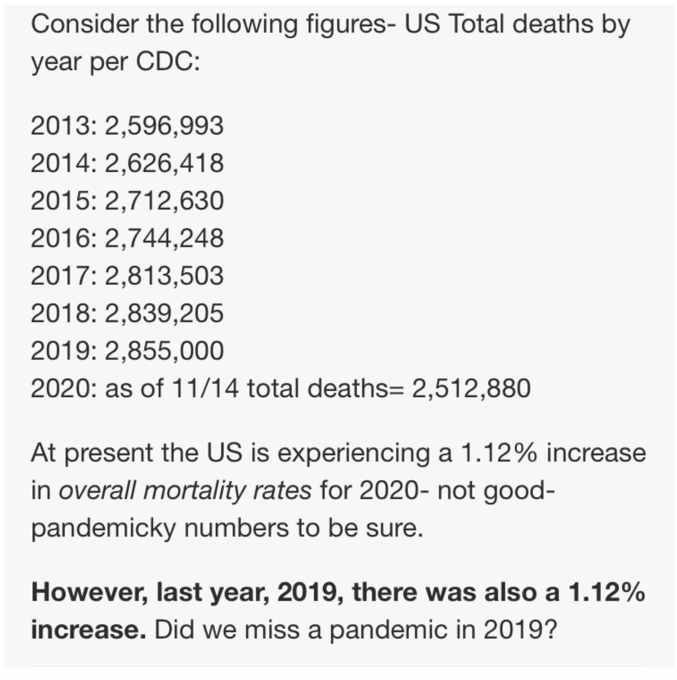 US Dead by year.png