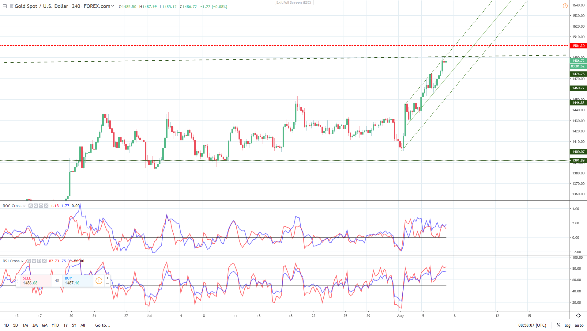 XAUUSD-4H-20190807-1.png